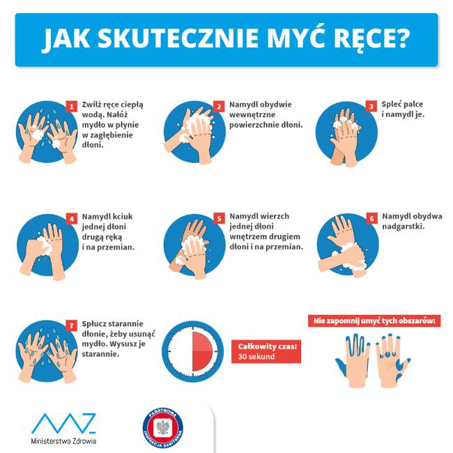 plakat informacyjny dotyczący mycia rąk